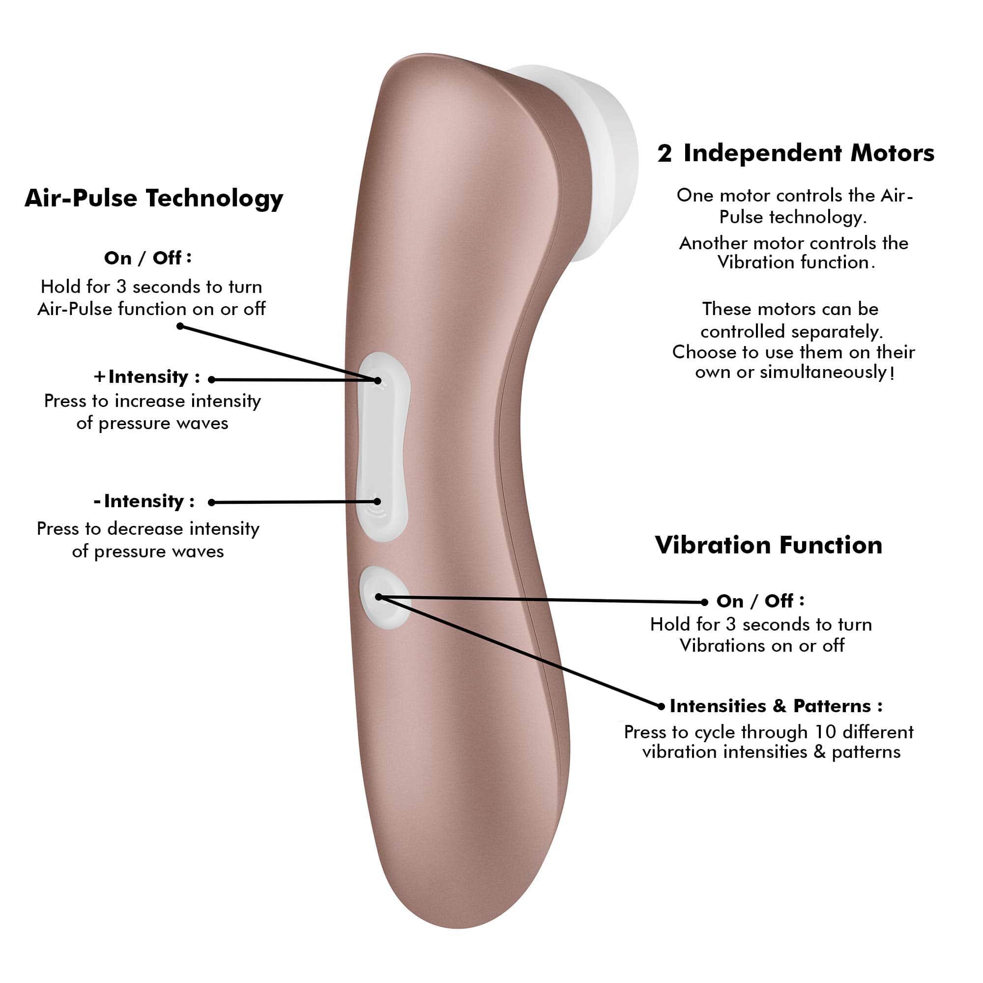 Satisfyer Pro 2 Plus Vibration Clitoral Massager
